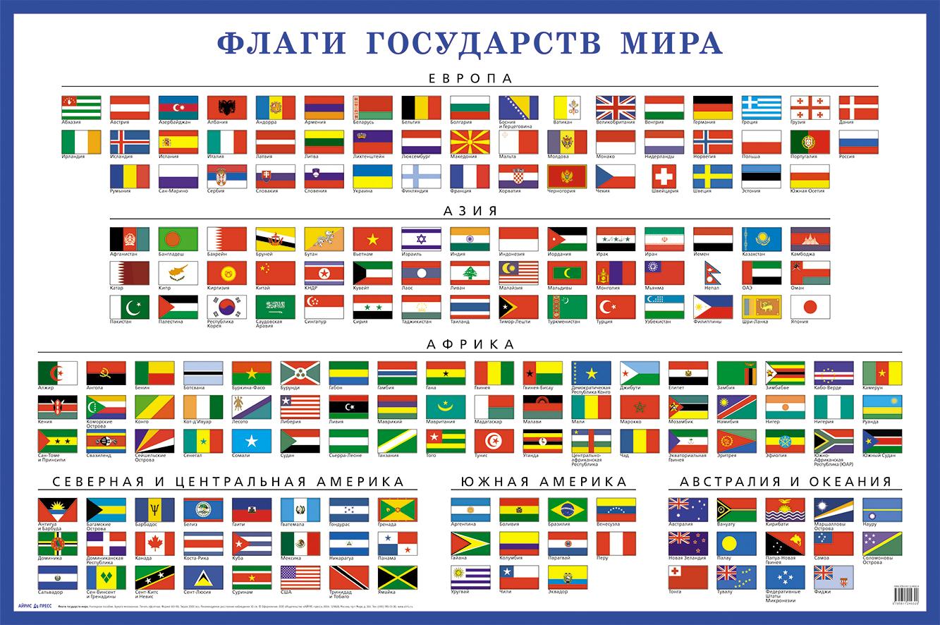 Национальные флаги стран. Государственные флаги