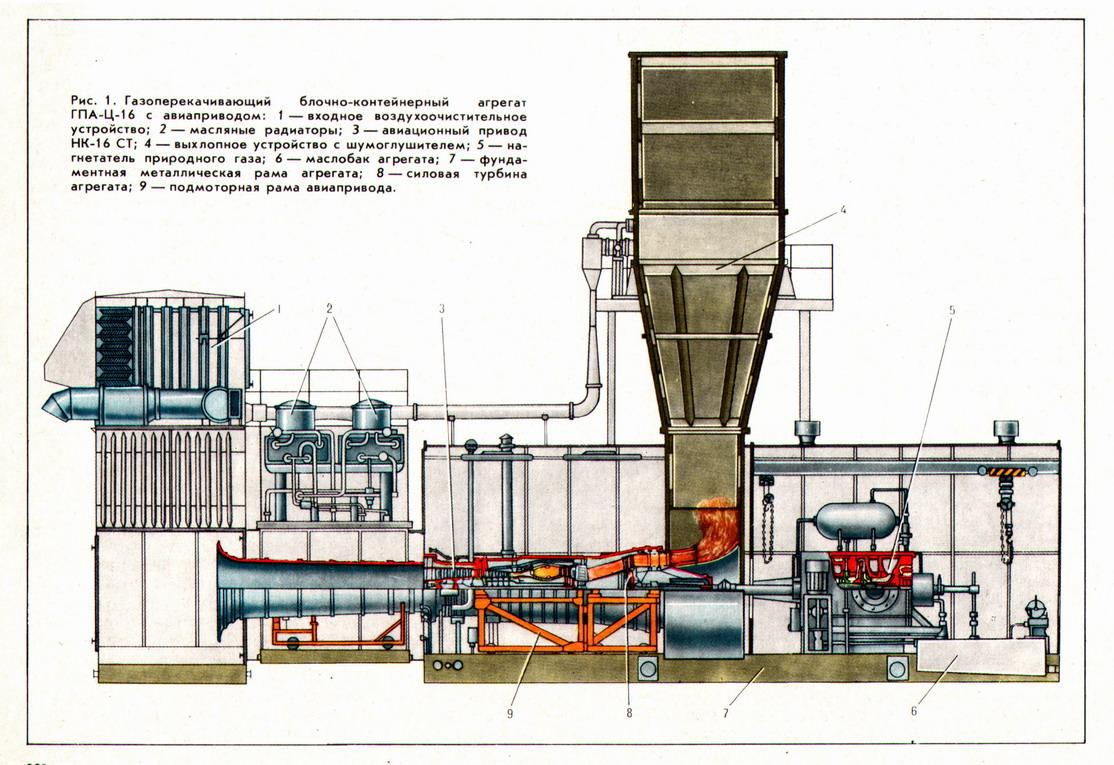 Гпа-ц-16 утилизационный теплообменник аукцион теплообменник челябинская область 2012 г