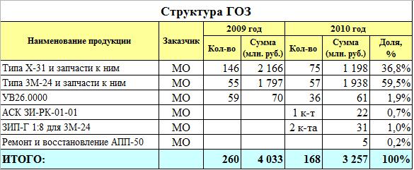 http://www.balancer.ru/cache/sites/i/m/img-fotki.yandex.ru/get/5814/4356605.0/640x/0_5f0e2_8fc142b7_XL.jpg