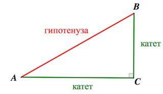 http://www.balancer.ru/cache/sites/ru/eg/egemaximum/wp-content/uploads/2013/05/640x640/901.jpg