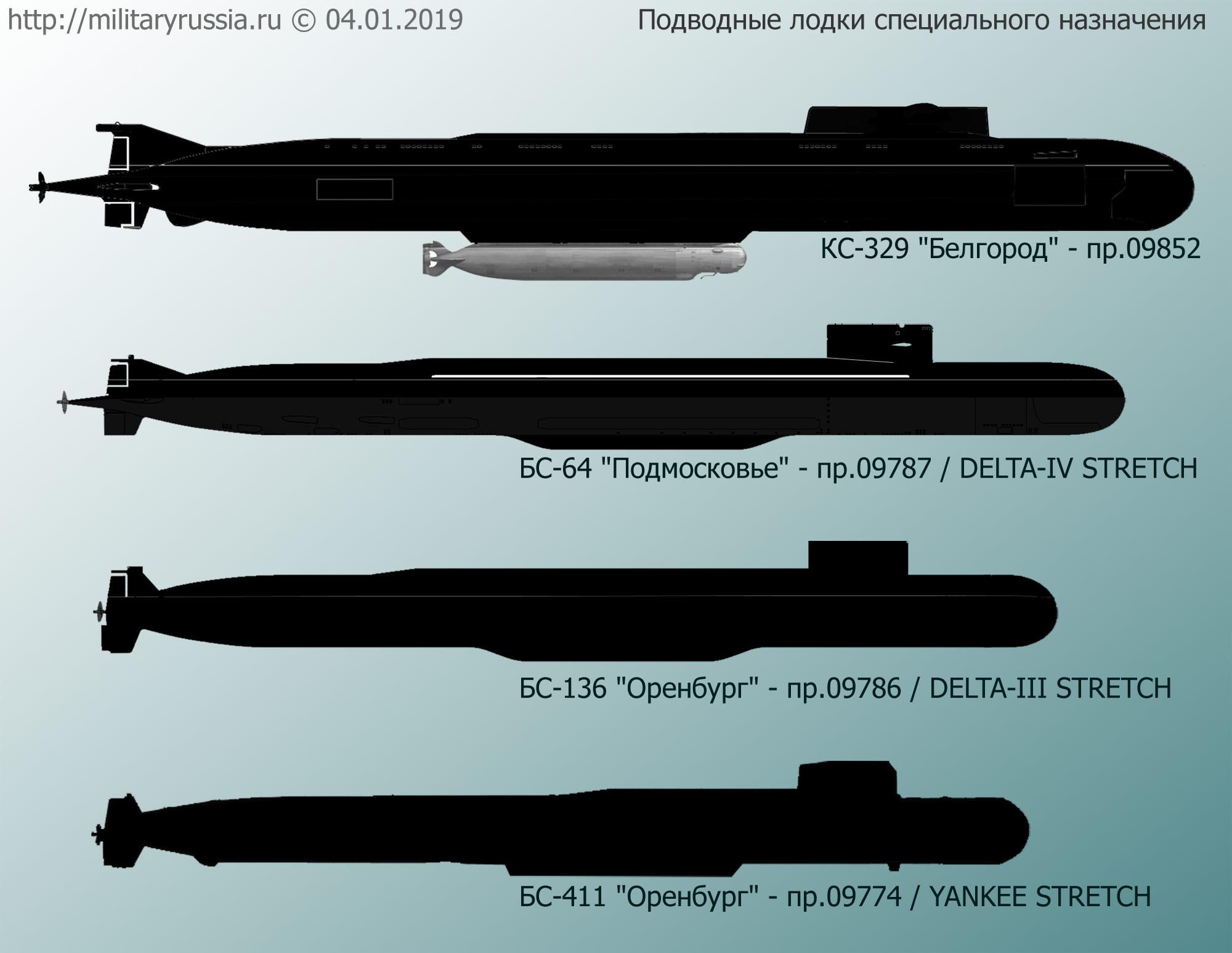 """Projet 09852 """"BELGOROD""""   WNEvv"""