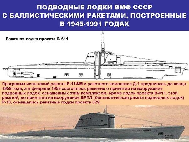 подводные лодки ссср после войны